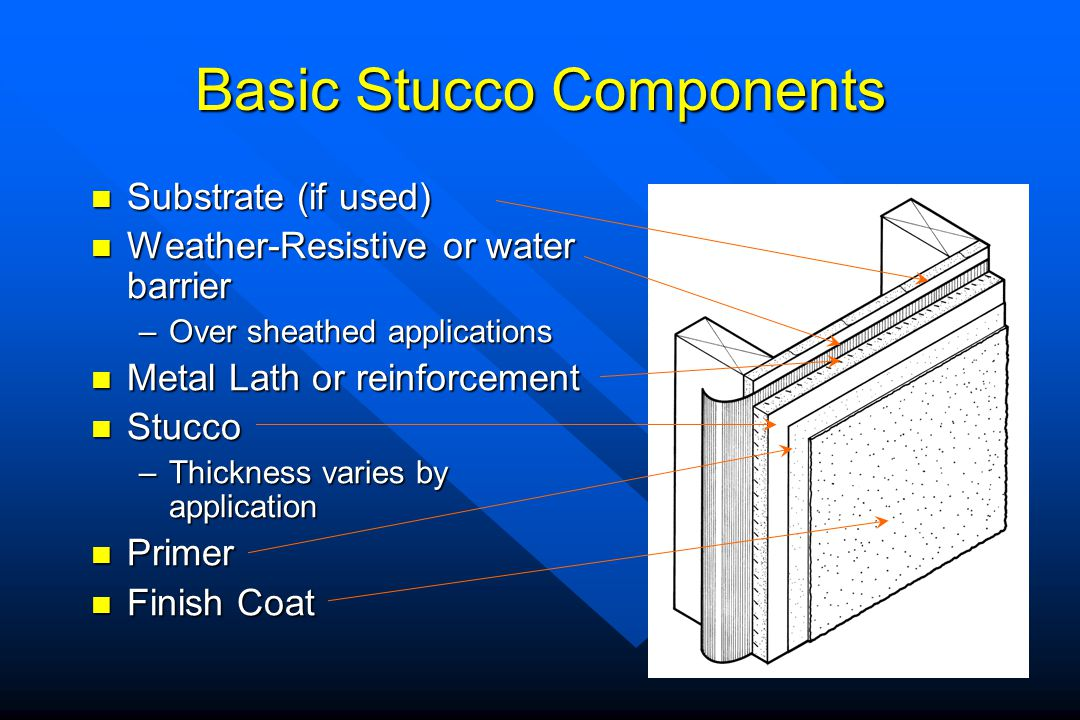 Basic Stucco Components