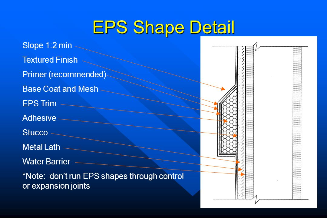 EPS Shape Detail Slope 1:2 min Textured Finish Primer (recommended)