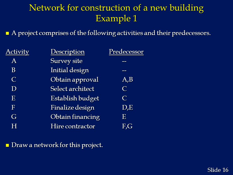 Network for construction of a new building Example 1
