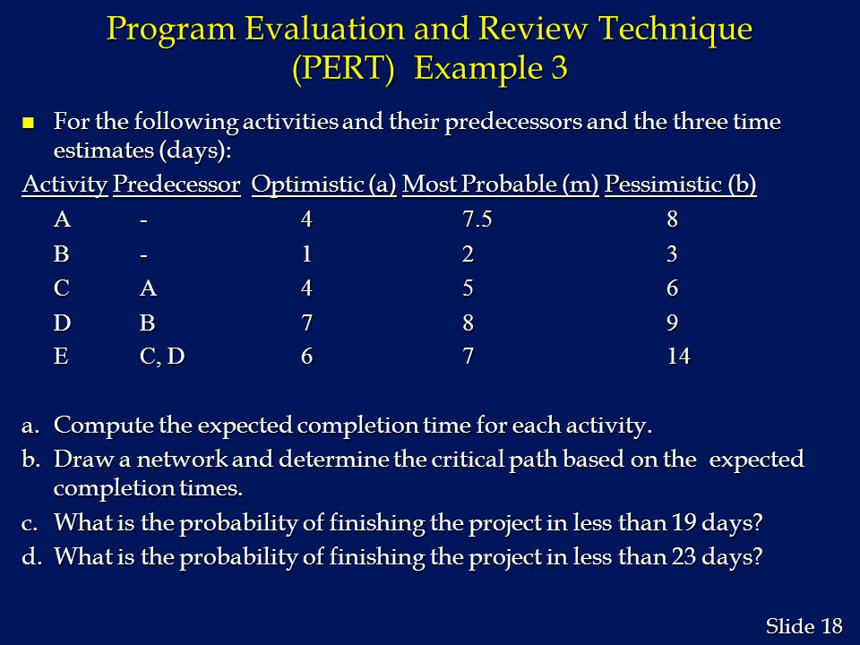 Program Evaluation and Review Technique (PERT) Example 3