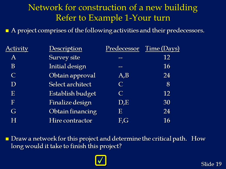 Network for construction of a new building Refer to Example 1-Your turn