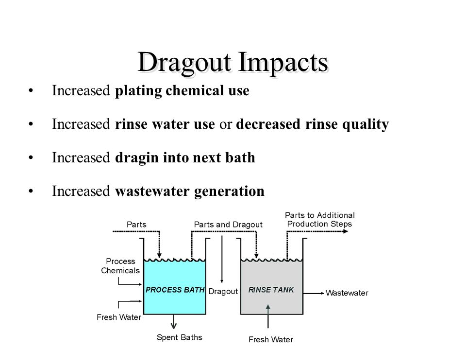 Dragout Impacts Increased plating chemical use