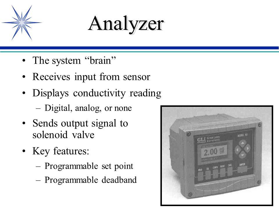 Analyzer The system brain Receives input from sensor
