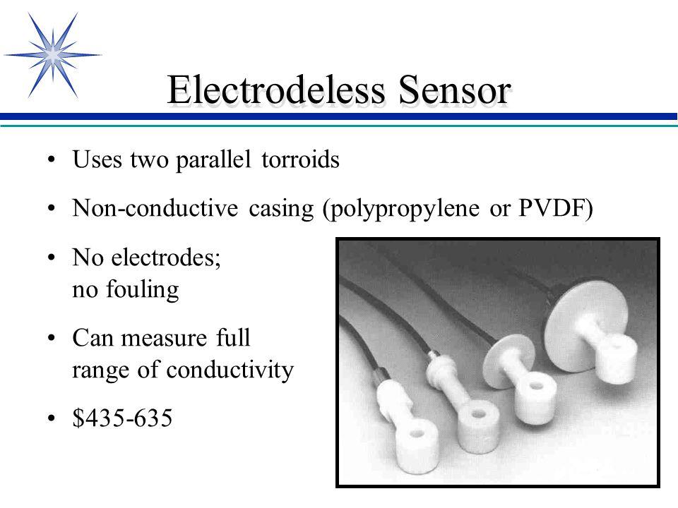 Electrodeless Sensor Uses two parallel torroids