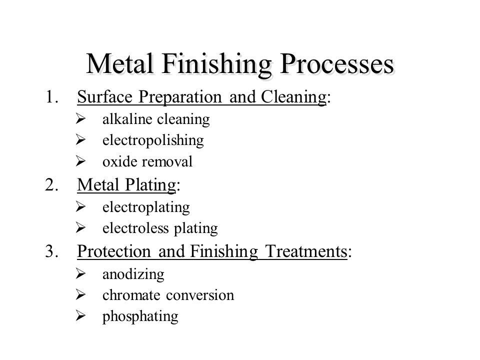 Metal Finishing Processes