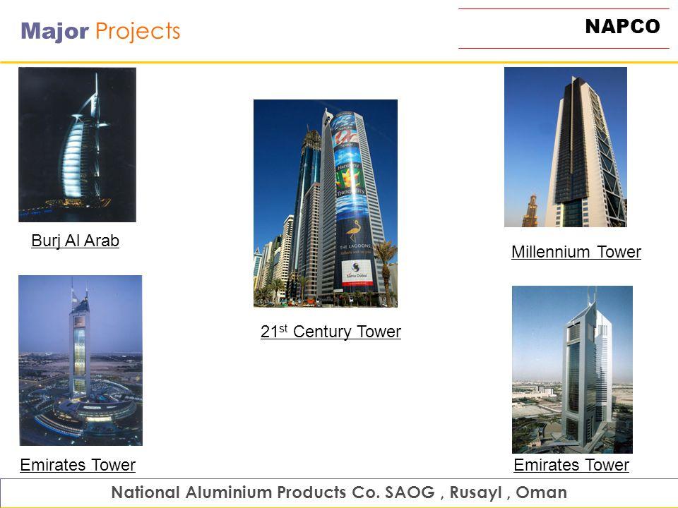National Aluminium Products Co. SAOG , Rusayl , Oman