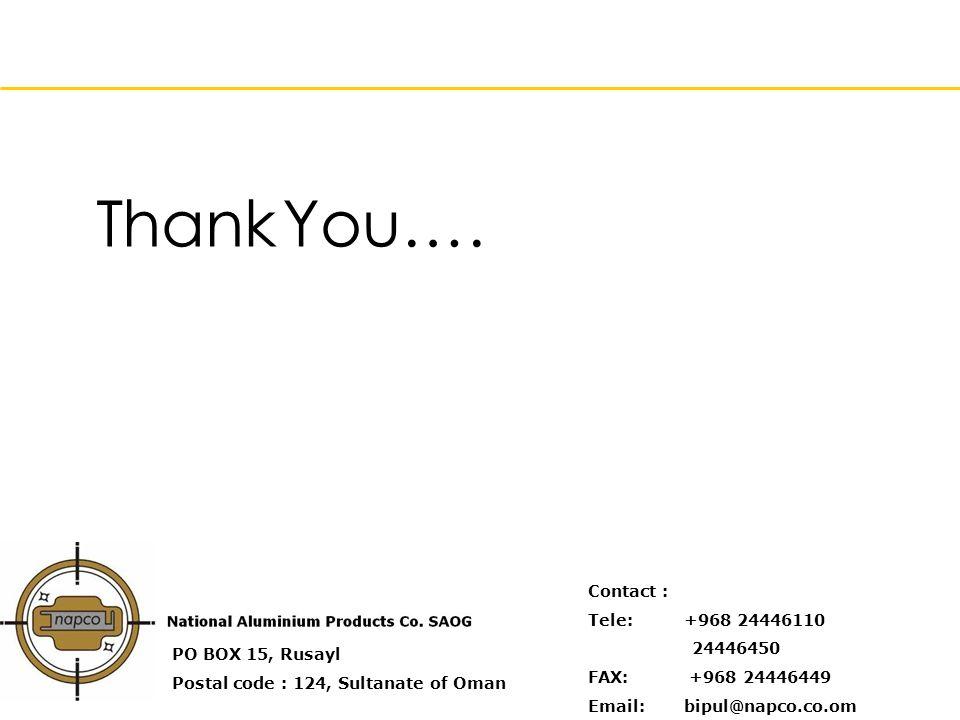 Thank You…. Contact : Tele: +968 24446110 24446450 FAX: +968 24446449