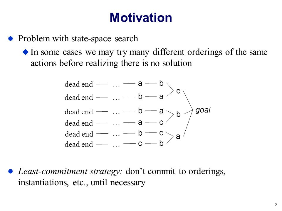 Motivation Problem with state-space search