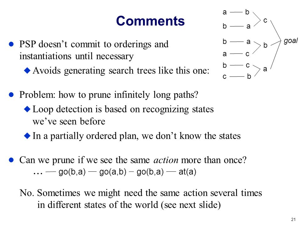 Comments a. b. c. b. a. PSP doesn't commit to orderings and instantiations until necessary. Avoids generating search trees like this one: