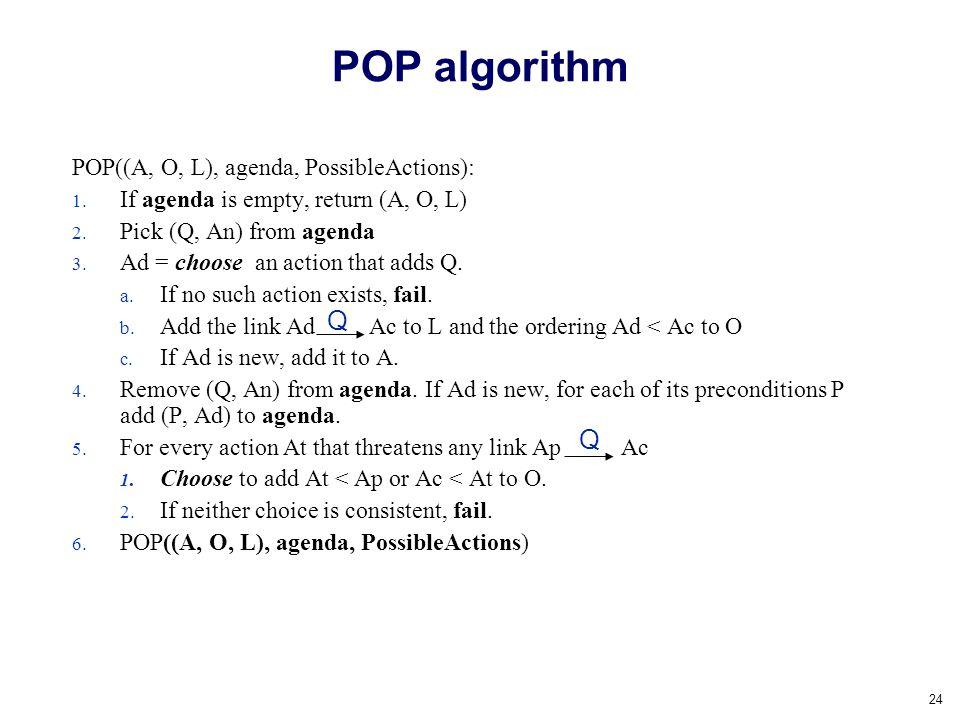 POP algorithm Q Q POP((A, O, L), agenda, PossibleActions):