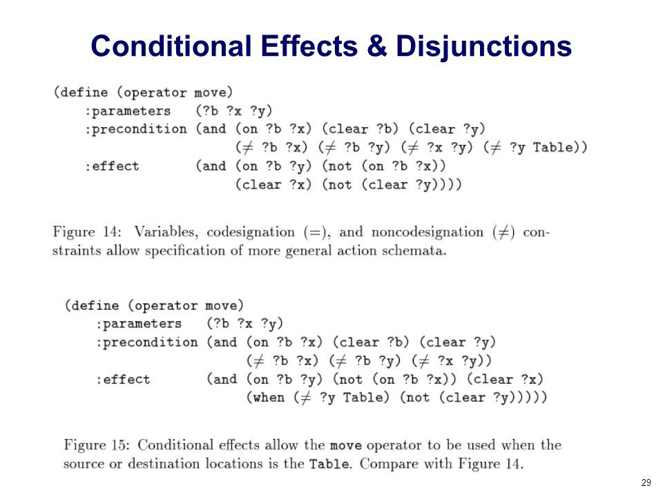 Conditional Effects & Disjunctions