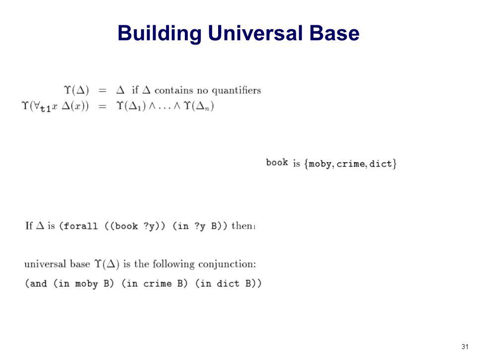 Building Universal Base