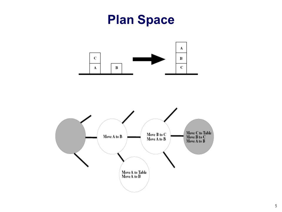 Plan Space