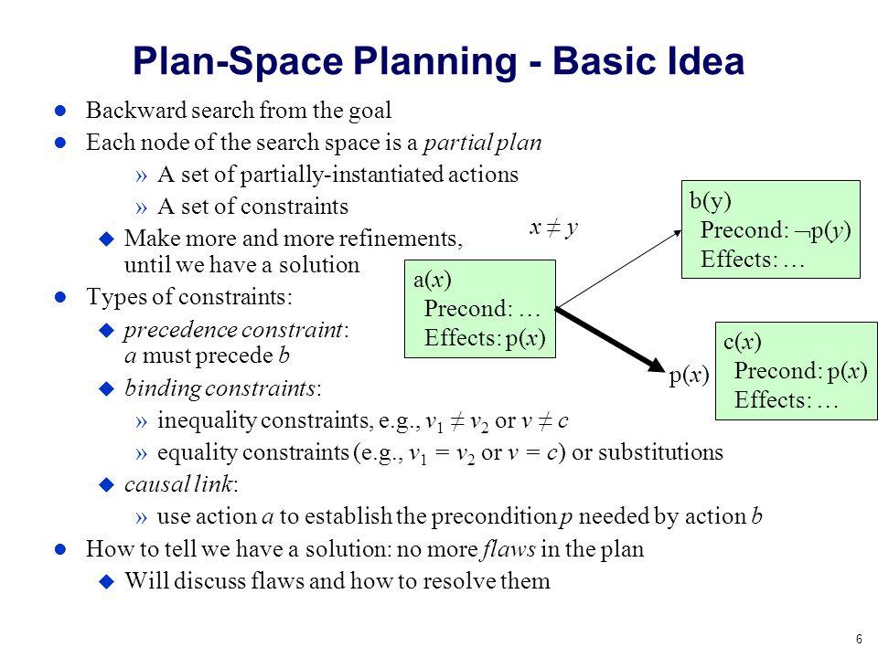 Plan-Space Planning - Basic Idea
