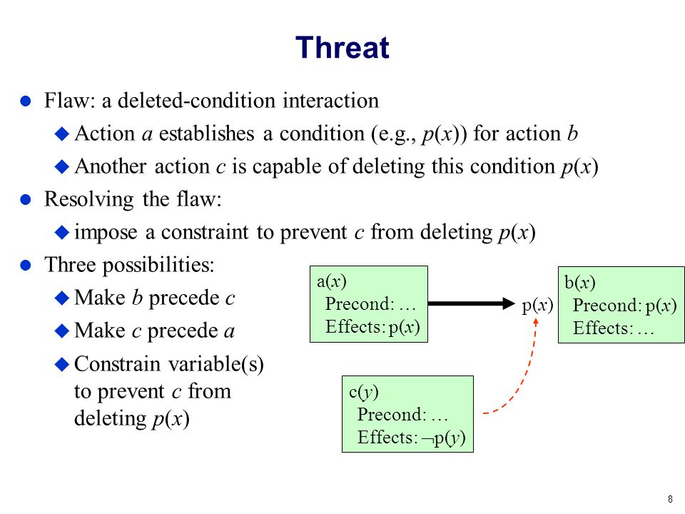 Threat Flaw: a deleted-condition interaction