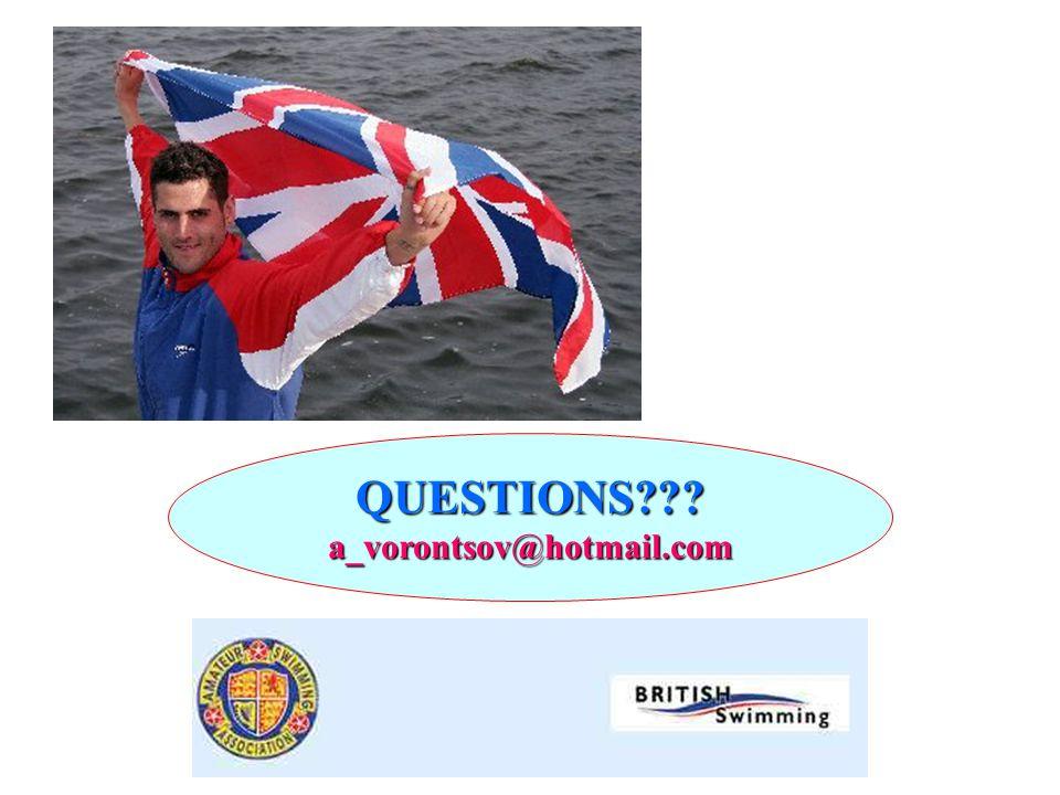 QUESTIONS a_vorontsov@hotmail.com