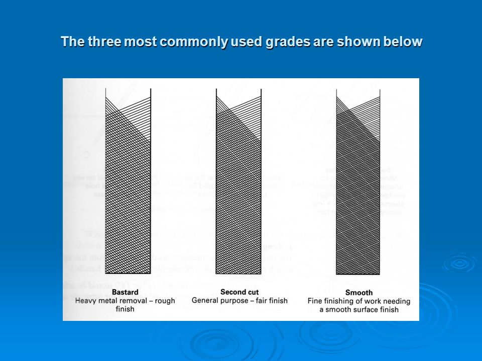 The three most commonly used grades are shown below