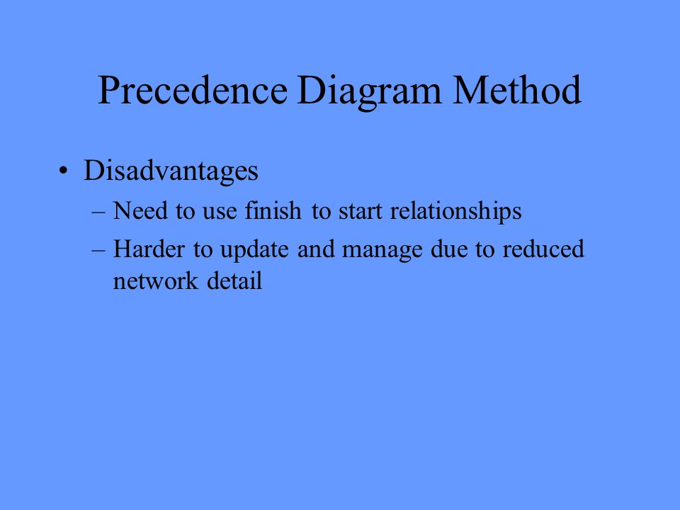 Precedence Diagram Method