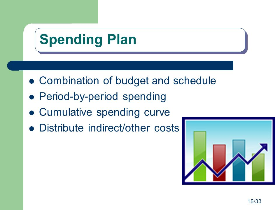 Spending Plan Combination of budget and schedule