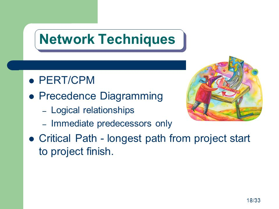 Network Techniques PERT/CPM Precedence Diagramming