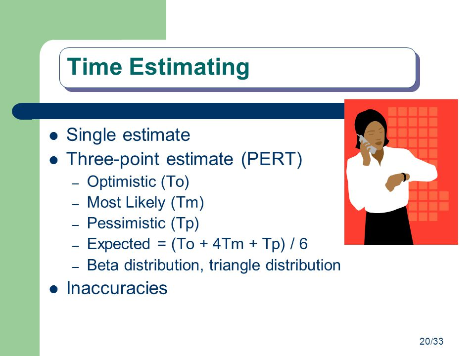Time Estimating Single estimate Three-point estimate (PERT)