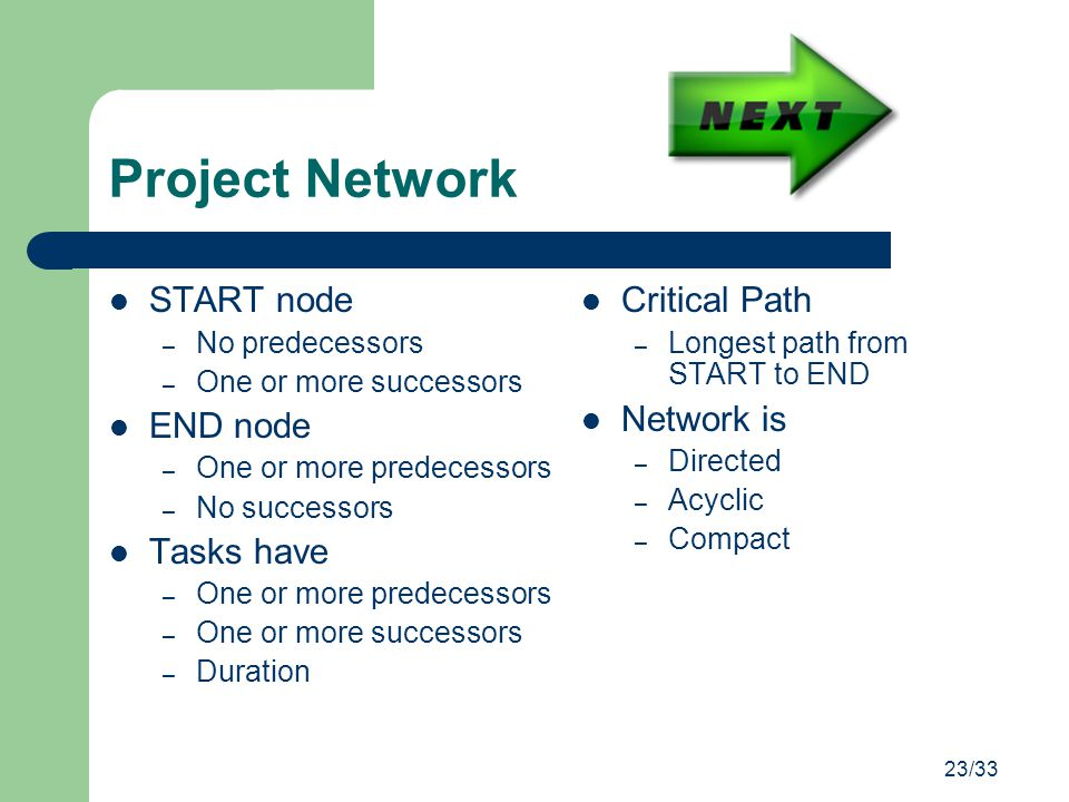 Project Network START node END node Tasks have Critical Path