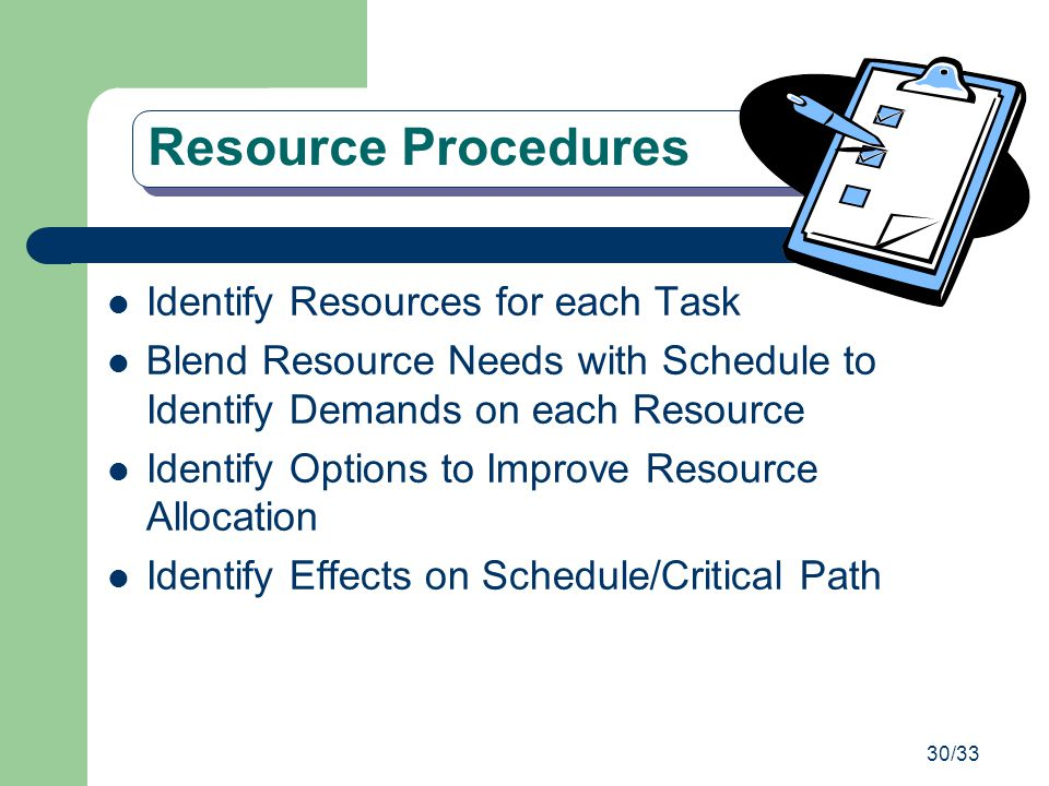 Resource Procedures Identify Resources for each Task