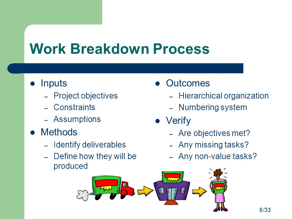 Work Breakdown Process