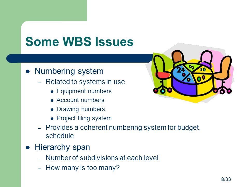 Some WBS Issues Numbering system Hierarchy span