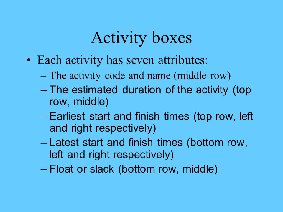 Activity boxes Each activity has seven attributes:
