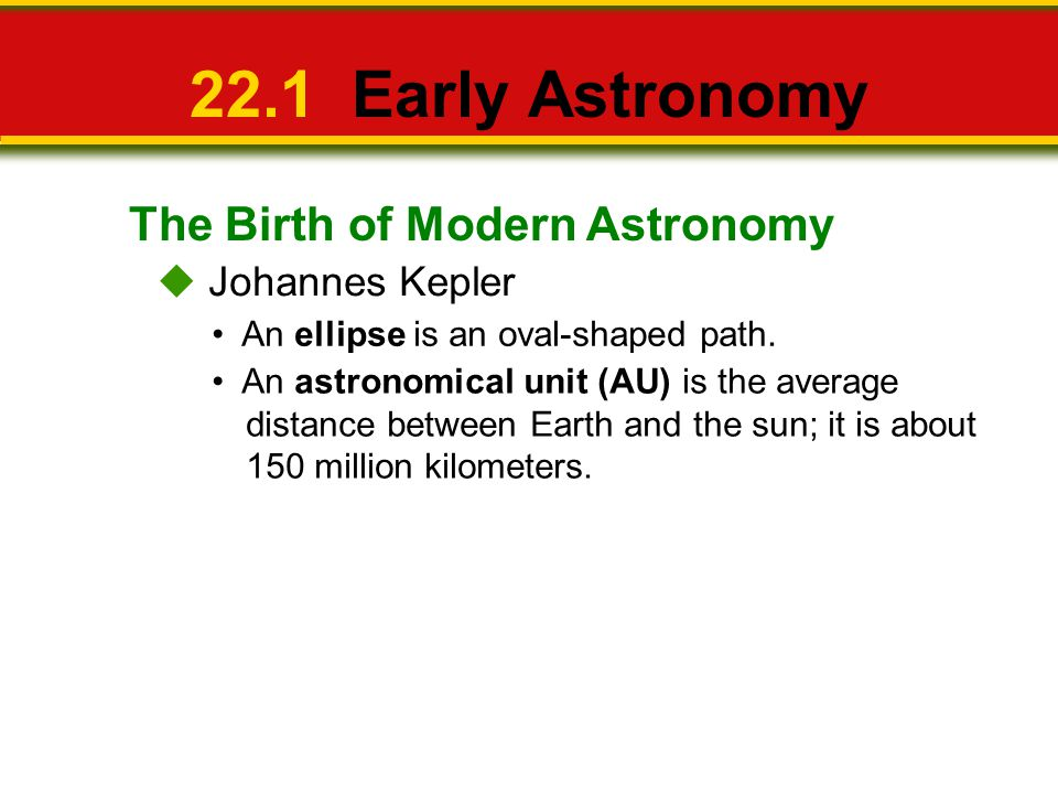 22.1 Early Astronomy The Birth of Modern Astronomy  Johannes Kepler