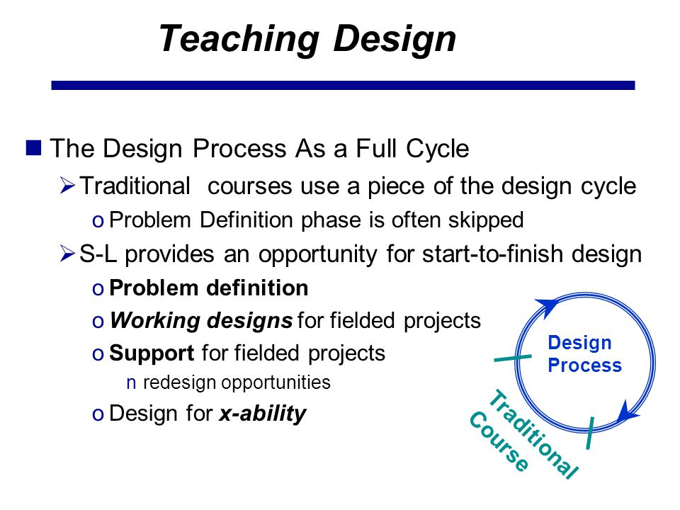 Teaching Design The Design Process As a Full Cycle