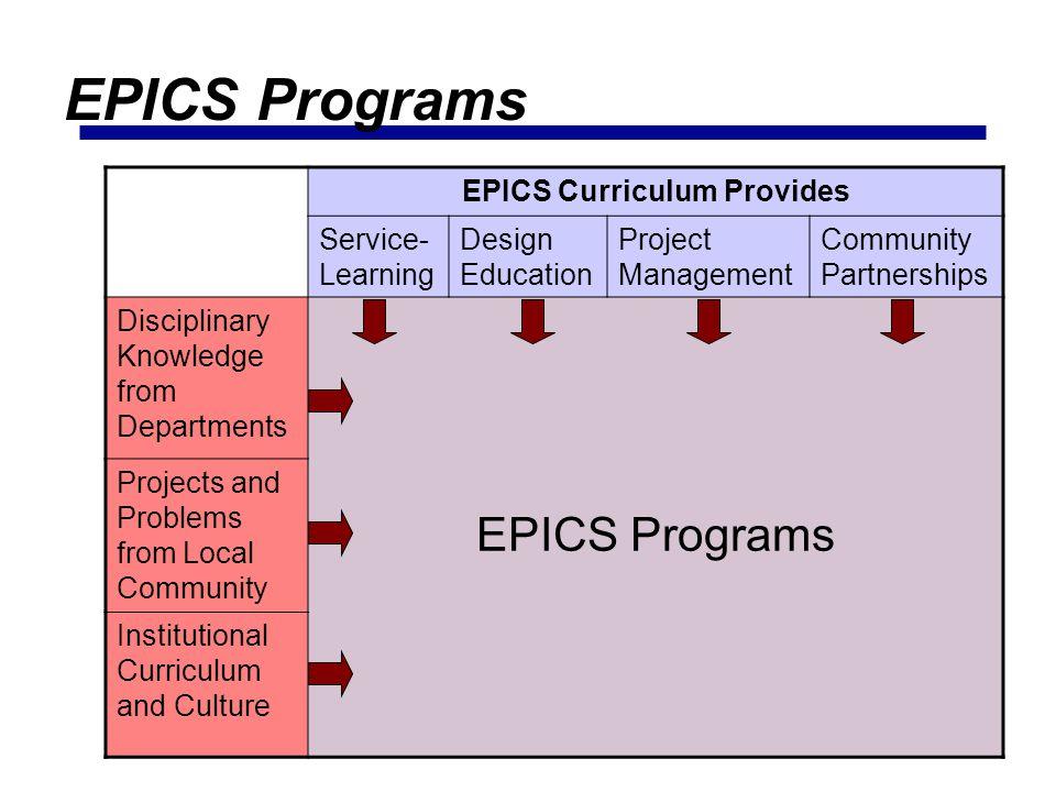 EPICS Curriculum Provides