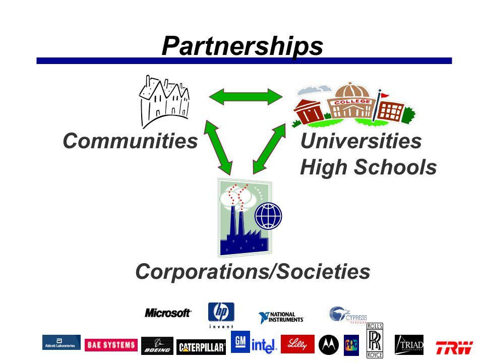Partnerships Communities Universities High Schools