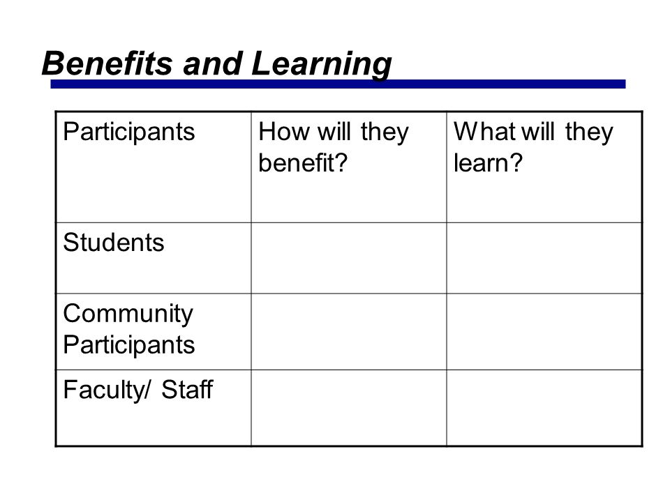 Benefits and Learning Participants How will they benefit