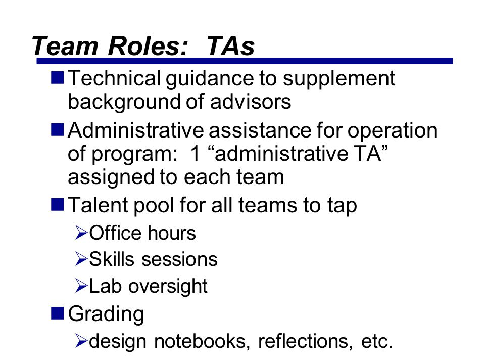 Team Roles: TAs Technical guidance to supplement background of advisors.