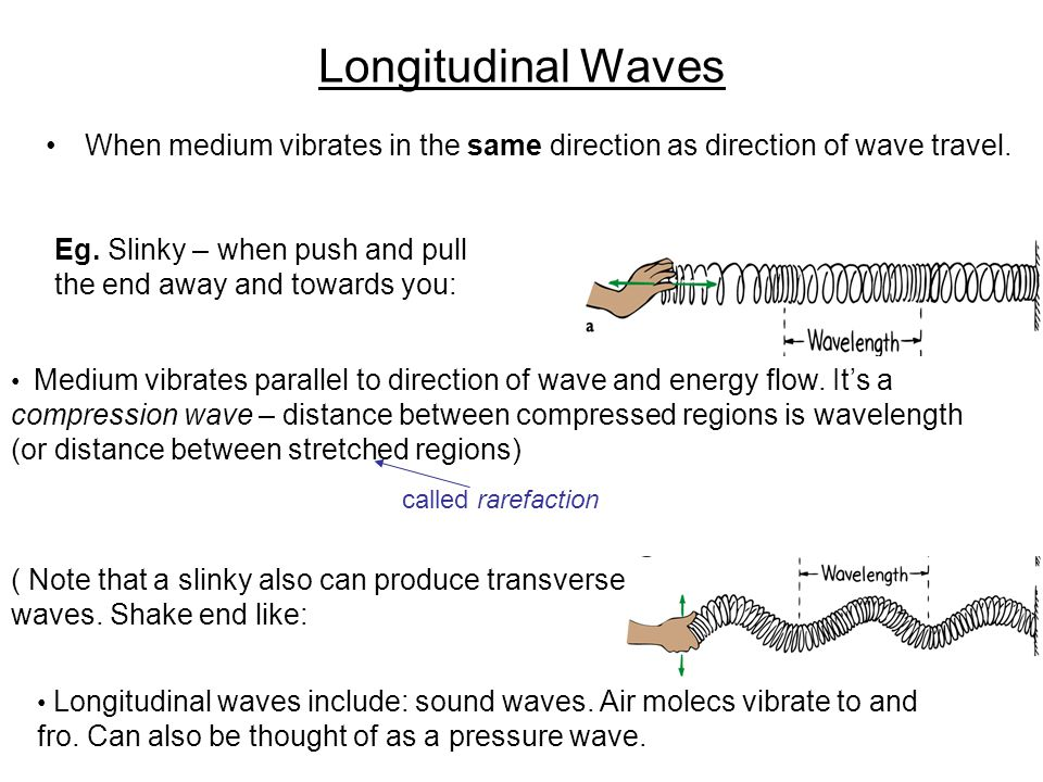 Longitudinal Waves When medium vibrates in the same direction as direction of wave travel.