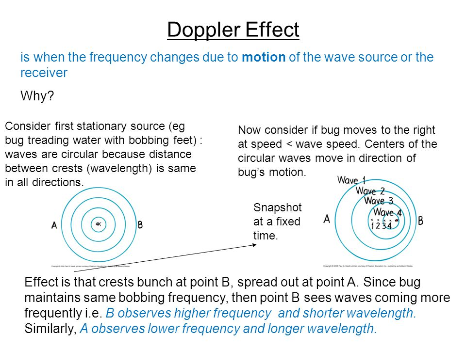 Doppler Effect is when the frequency changes due to motion of the wave source or the receiver. Why