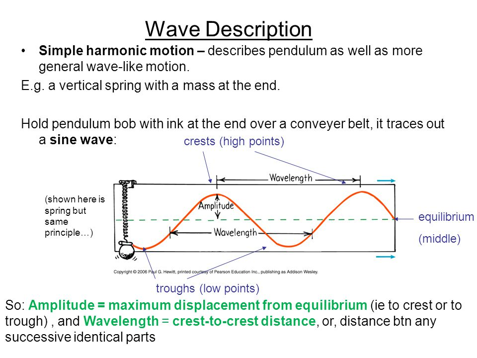 Wave Description Simple harmonic motion – describes pendulum as well as more general wave-like motion.