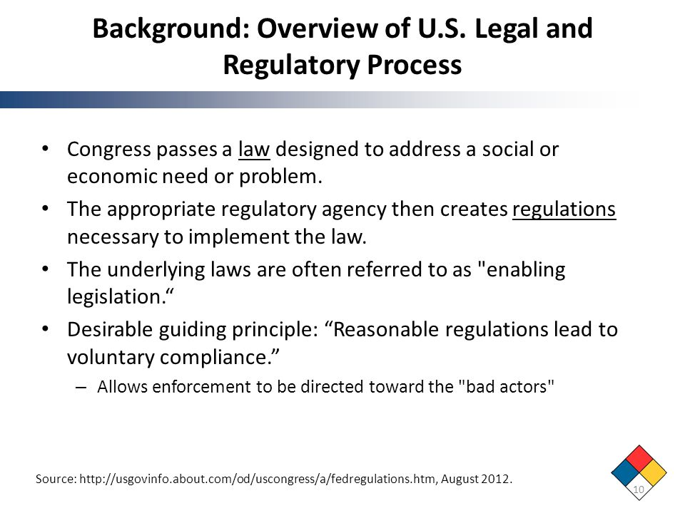 Background: Overview of U.S. Legal and Regulatory Process