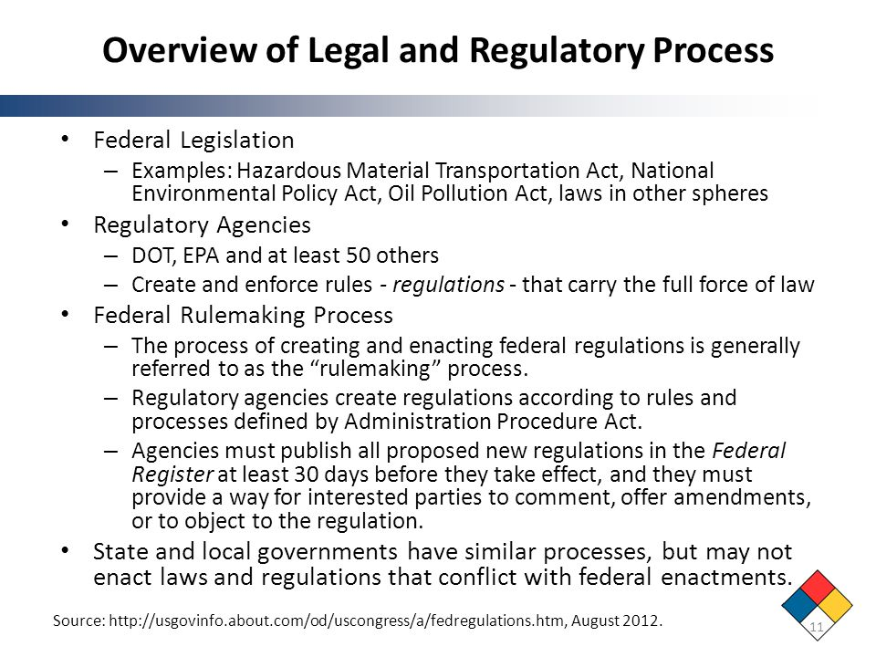 Overview of Legal and Regulatory Process