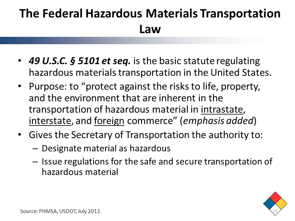 The Federal Hazardous Materials Transportation Law