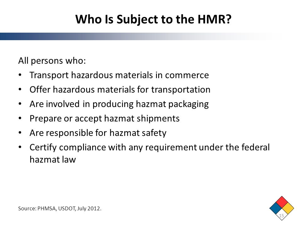 Who Is Subject to the HMR