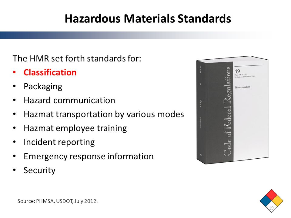Hazardous Materials Standards