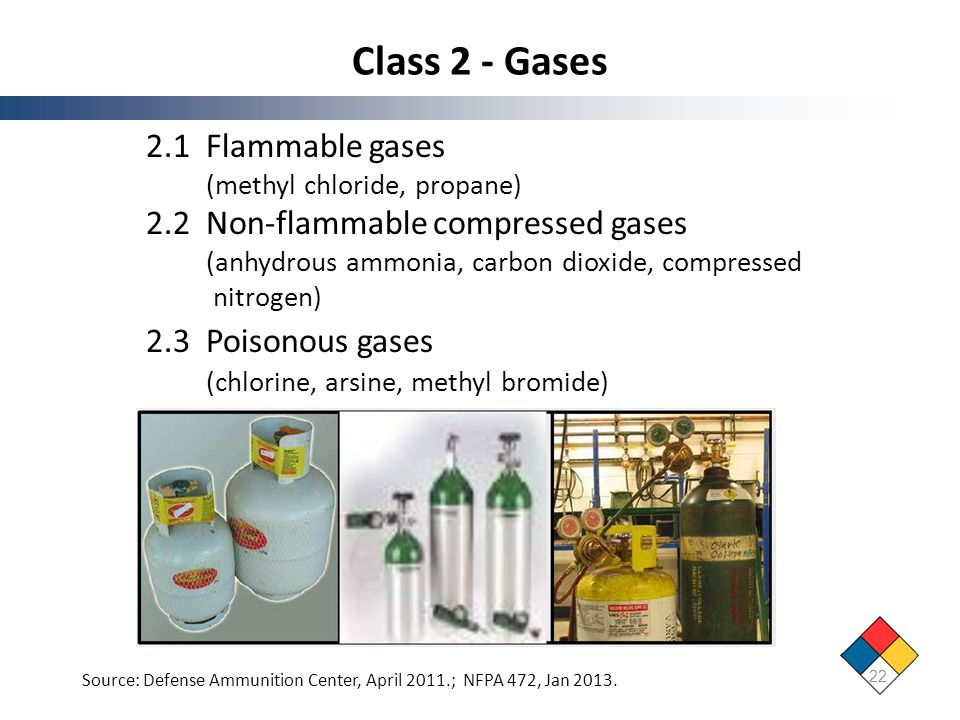 Class 2 - Gases 2.1 Flammable gases 2.2 Non-flammable compressed gases