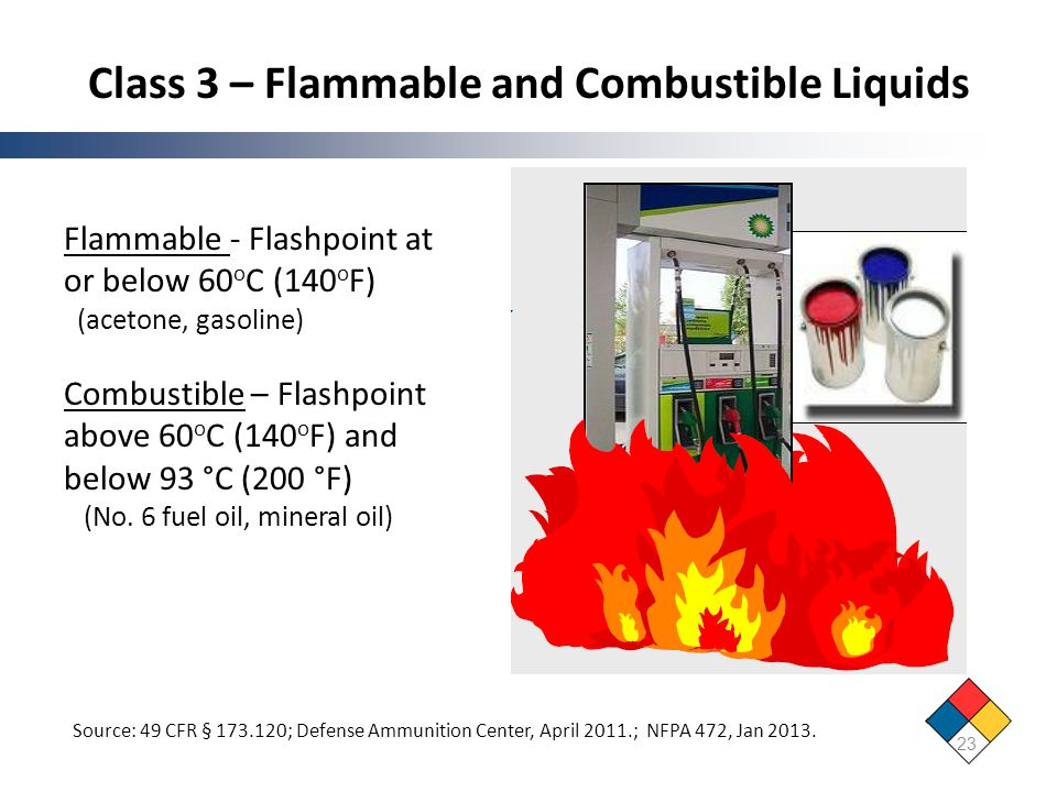 Class 3 – Flammable and Combustible Liquids