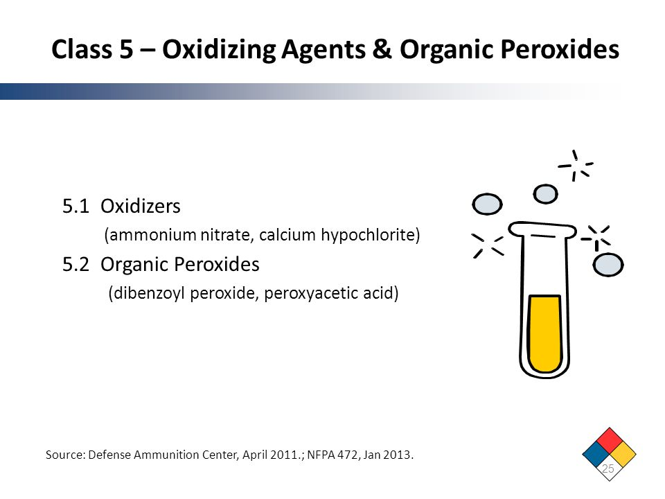 Class 5 – Oxidizing Agents & Organic Peroxides