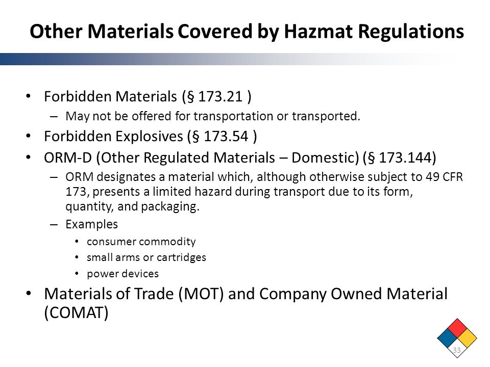 Other Materials Covered by Hazmat Regulations