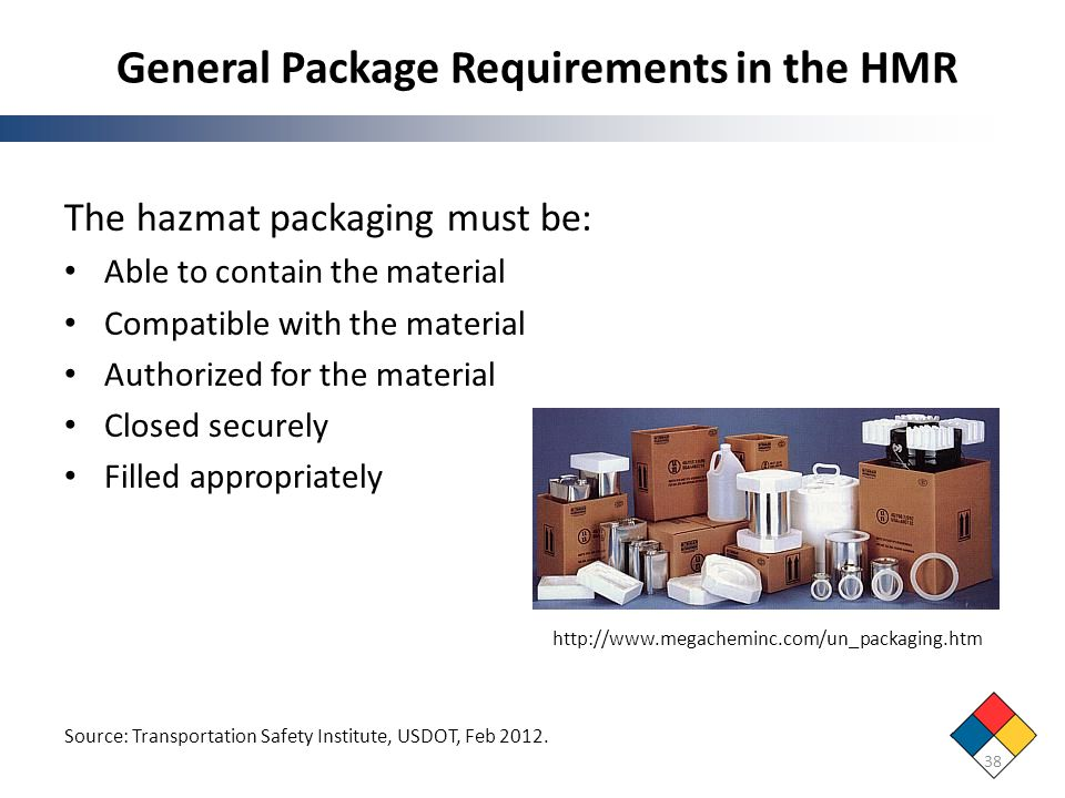 General Package Requirements in the HMR