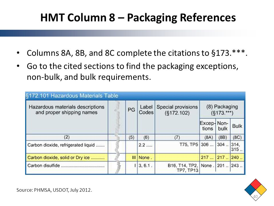 HMT Column 8 – Packaging References